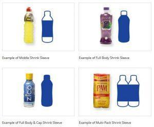 Shrink Sleeve Types: Full Body, Partial, Body & Cap, Multi-Pack Bundle